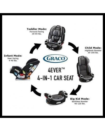 Graco 4ever 4in1 Car Seat