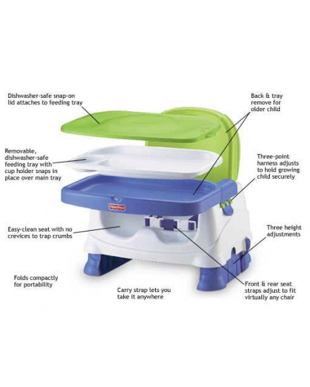 [DISKON] Fisher Price Deluxe Booster Seat (no extra tray)